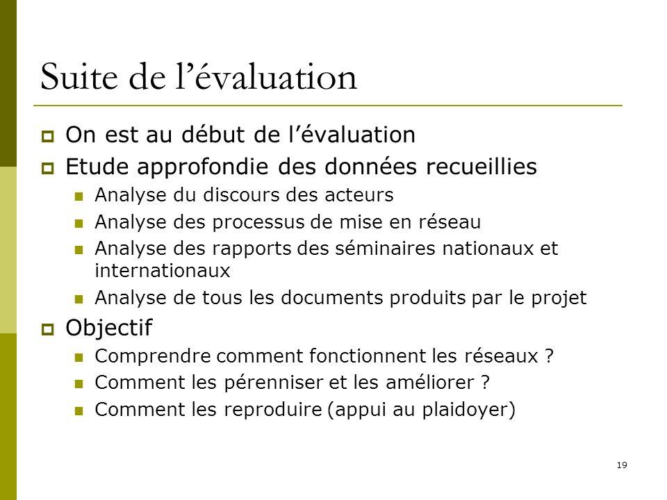 19 Suite de lévaluation On est au début de lévaluation Etude approfondie des données recueillies Analyse du discours des acteurs Analyse des processus