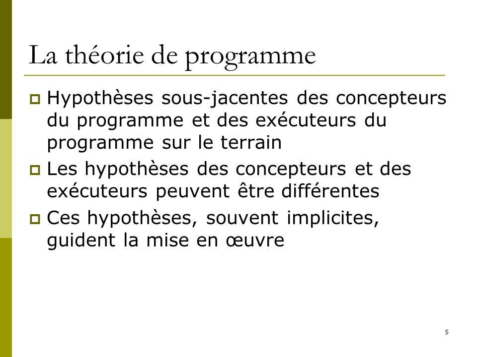 5 La théorie de programme Hypothèses sous-jacentes des concepteurs du programme et des exécuteurs du programme sur le terrain Les hypothèses des concepteurs et des exécuteurs peuvent être différentes Ces hypothèses, souvent implicites, guident la mise en œuvre