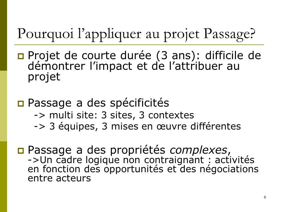 6 Pourquoi lappliquer au projet Passage? Projet de courte durée (3 ans): difficile de démontrer limpact et de lattribuer au projet Passage a des spéci