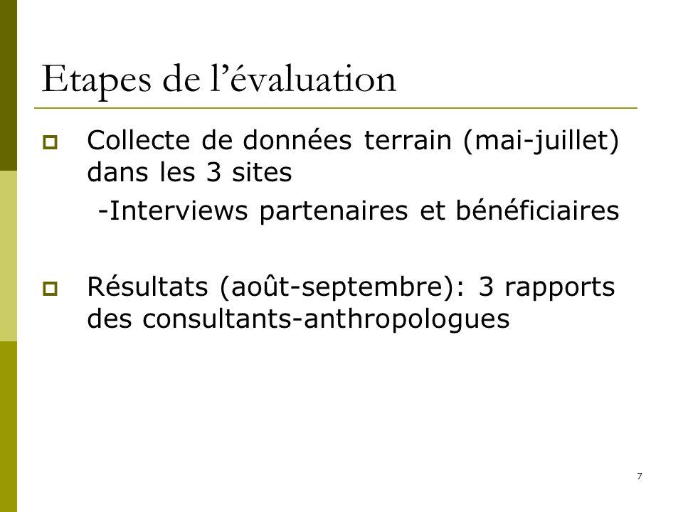7 Etapes de lévaluation Collecte de données terrain (mai-juillet) dans les 3 sites -Interviews partenaires et bénéficiaires Résultats (août-septembre): 3 rapports des consultants-anthropologues