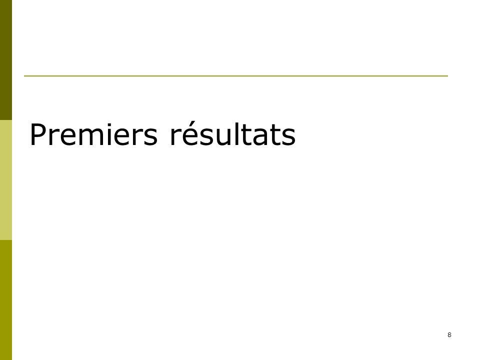 8 Premiers résultats
