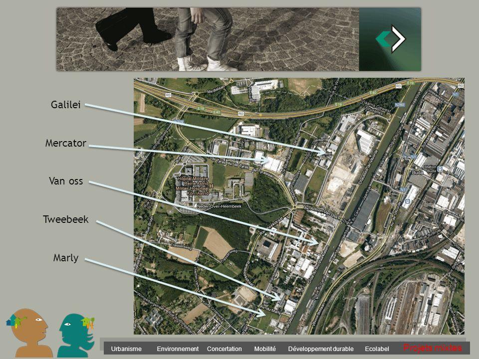 Urbanisme Environnement Concertation Mobilité Développement durable Ecolabel Projets mixtes Galilei Mercator Van oss Tweebeek Marly