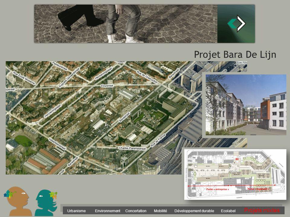 Urbanisme Environnement Concertation Mobilité Développement durable Ecolabel Projets mixtes Projet Bara De Lijn