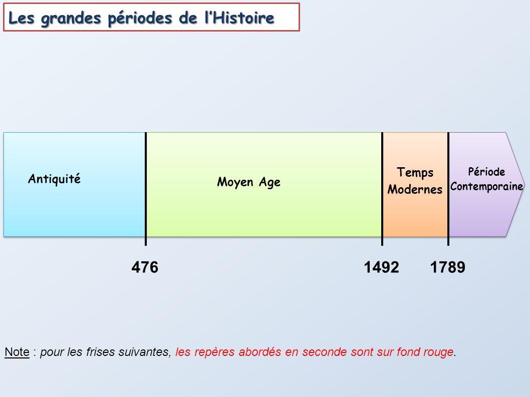 Antiquité Moyen Age Temps Modernes Période Contemporaine 47614921789 Note : pour les frises suivantes, les repères abordés en seconde sont sur fond ro
