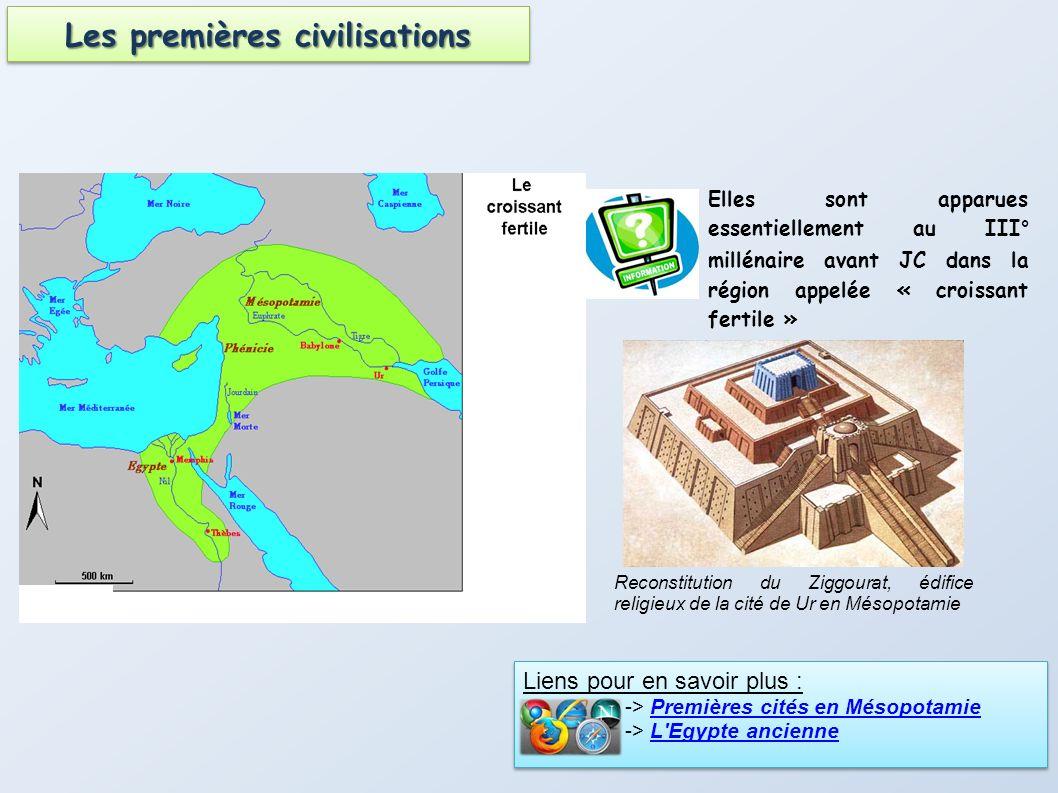 Reconstitution du Ziggourat, édifice religieux de la cité de Ur en Mésopotamie Elles sont apparues essentiellement au III° millénaire avant JC dans la