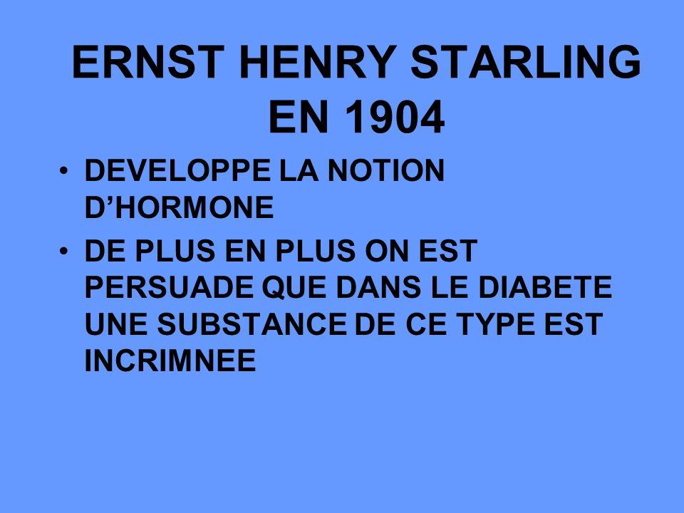 ERNST HENRY STARLING EN 1904 DEVELOPPE LA NOTION DHORMONE DE PLUS EN PLUS ON EST PERSUADE QUE DANS LE DIABETE UNE SUBSTANCE DE CE TYPE EST INCRIMNEE