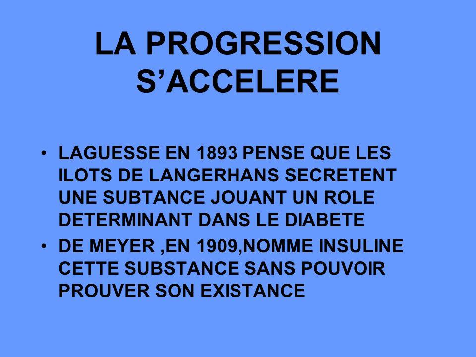 LA PROGRESSION SACCELERE LAGUESSE EN 1893 PENSE QUE LES ILOTS DE LANGERHANS SECRETENT UNE SUBTANCE JOUANT UN ROLE DETERMINANT DANS LE DIABETE DE MEYER,EN 1909,NOMME INSULINE CETTE SUBSTANCE SANS POUVOIR PROUVER SON EXISTANCE