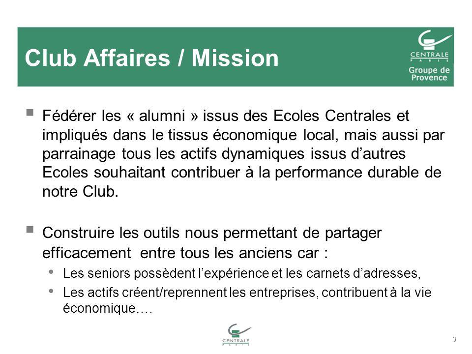 Club Affaires / Mission Fédérer les « alumni » issus des Ecoles Centrales et impliqués dans le tissus économique local, mais aussi par parrainage tous les actifs dynamiques issus dautres Ecoles souhaitant contribuer à la performance durable de notre Club.