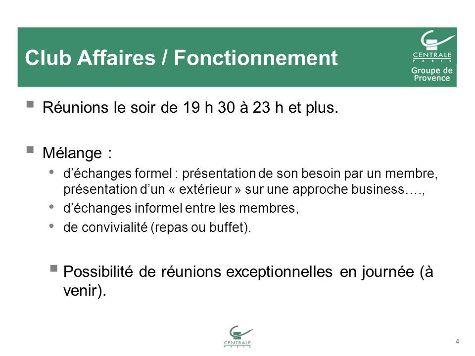 Club Affaires / Fonctionnement Réunions le soir de 19 h 30 à 23 h et plus.