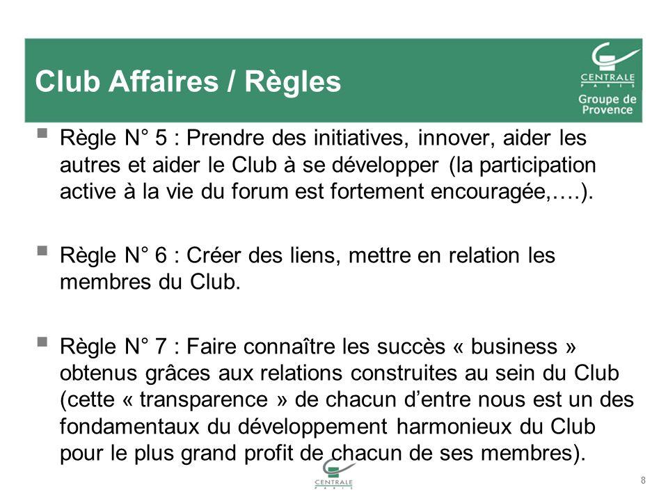 Club Affaires / Règles Règle N° 5 : Prendre des initiatives, innover, aider les autres et aider le Club à se développer (la participation active à la vie du forum est fortement encouragée,….).