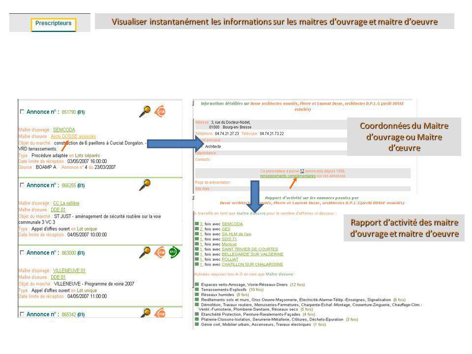 EDIAO Veille InfosMOaMoe Visualiser instantanément les informations sur les maitres douvrage et maitre doeuvre Coordonnées du Maitre douvrage ou Maitre dœuvre Rapport dactivité des maitre douvrage et maitre doeuvre