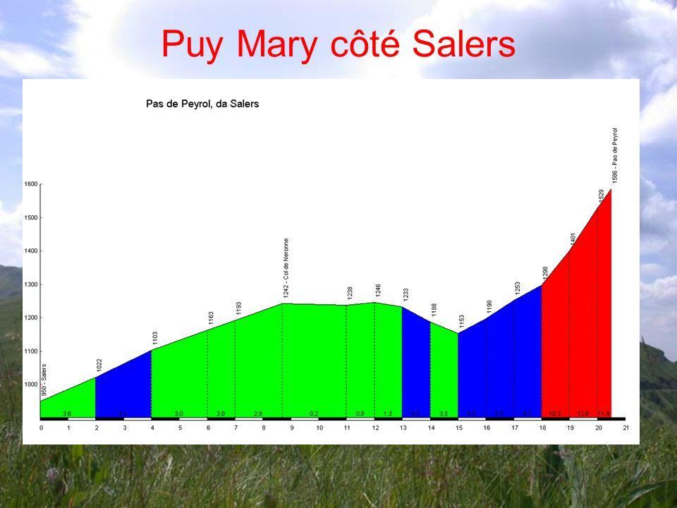 Puy Mary côté Salers