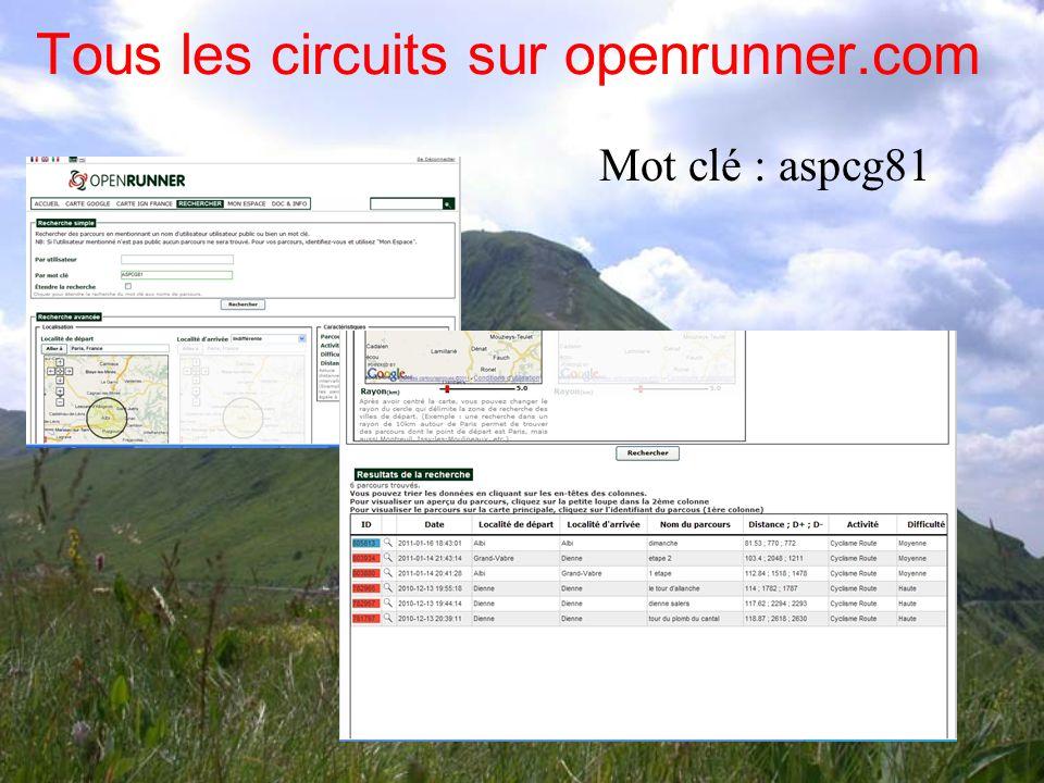 Tous les circuits sur openrunner.com Mot clé : aspcg81