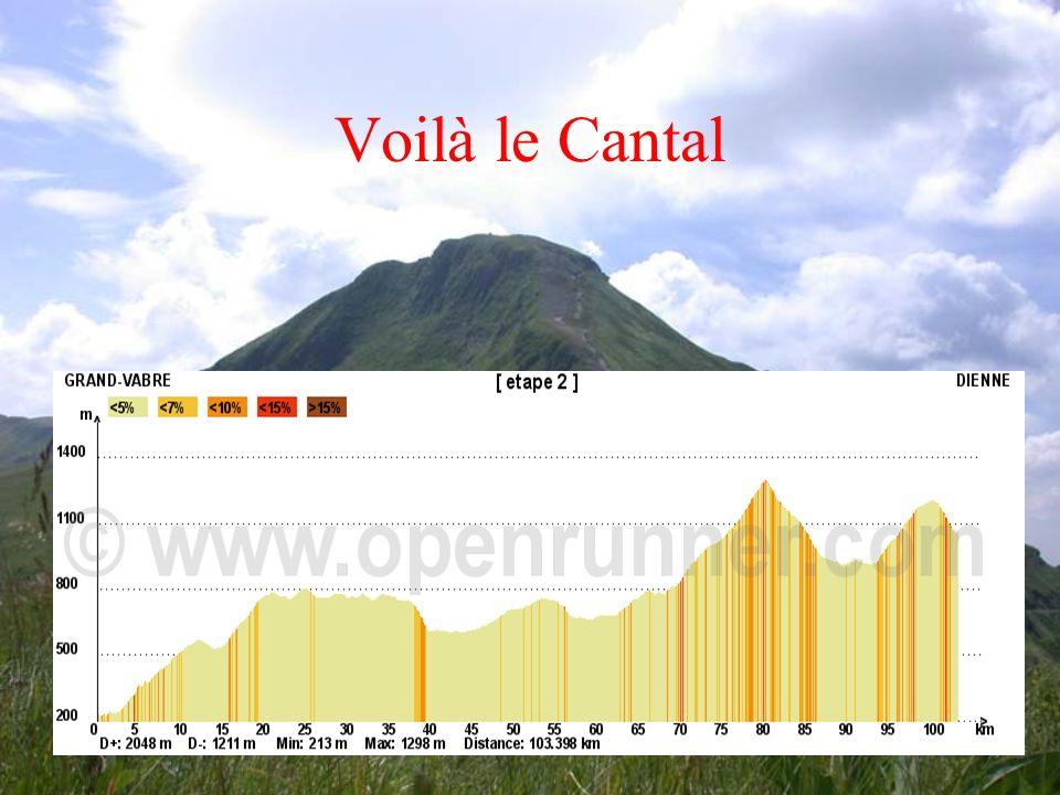 Voilà le Cantal