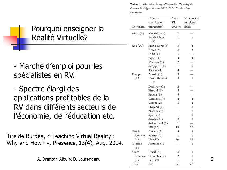 A.Branzan-Albu & D. Laurendeau GIF-66800 2 Pourquoi enseigner la Réalité Virtuelle.