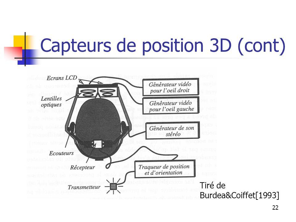 22 Capteurs de position 3D (cont) Tiré de Burdea&Coiffet[1993]