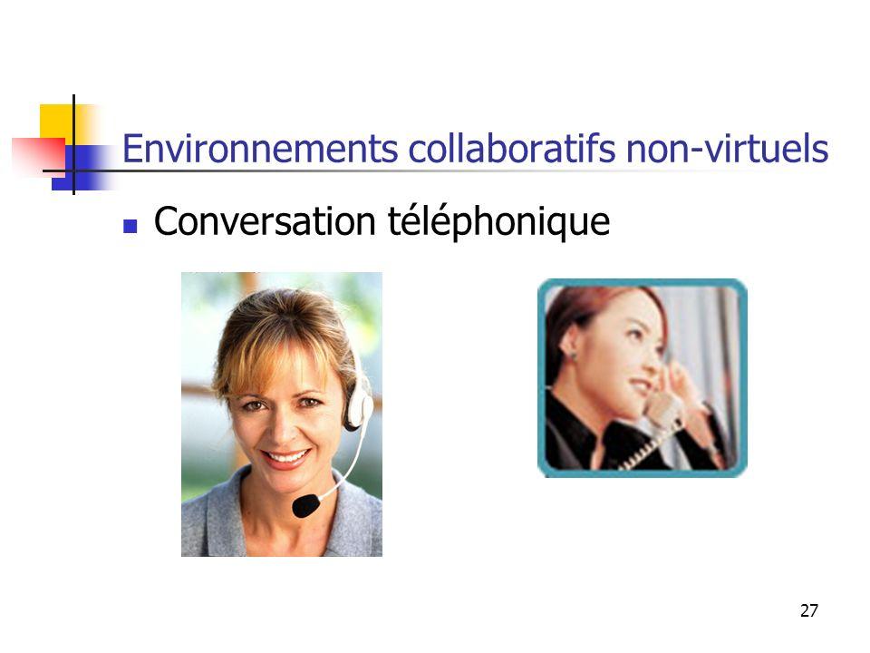 27 Environnements collaboratifs non-virtuels Conversation téléphonique