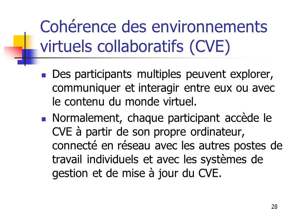 28 Cohérence des environnements virtuels collaboratifs (CVE) Des participants multiples peuvent explorer, communiquer et interagir entre eux ou avec le contenu du monde virtuel.