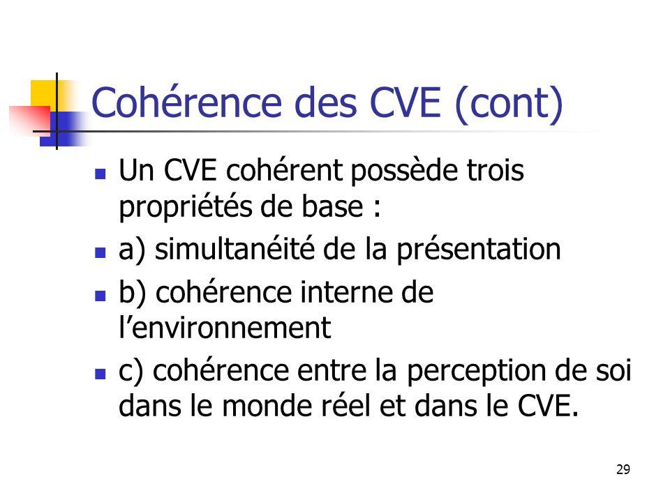 29 Cohérence des CVE (cont) Un CVE cohérent possède trois propriétés de base : a) simultanéité de la présentation b) cohérence interne de lenvironnement c) cohérence entre la perception de soi dans le monde réel et dans le CVE.