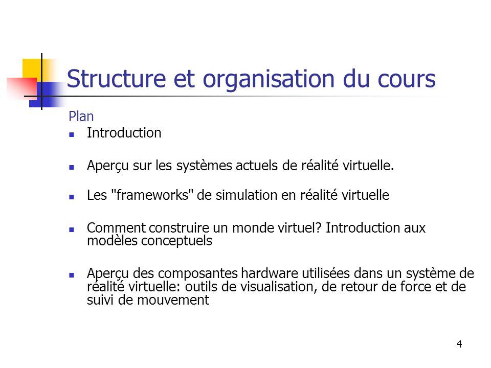 5 Structure et organisation du cours Plan (suite) Techniques de design des environnements virtuels Interaction avec lenvironnement virtuel : manipulation des objets virtuels et navigation Environnements virtuels distribués et collaboratifs Évaluation des environnements virtuels.