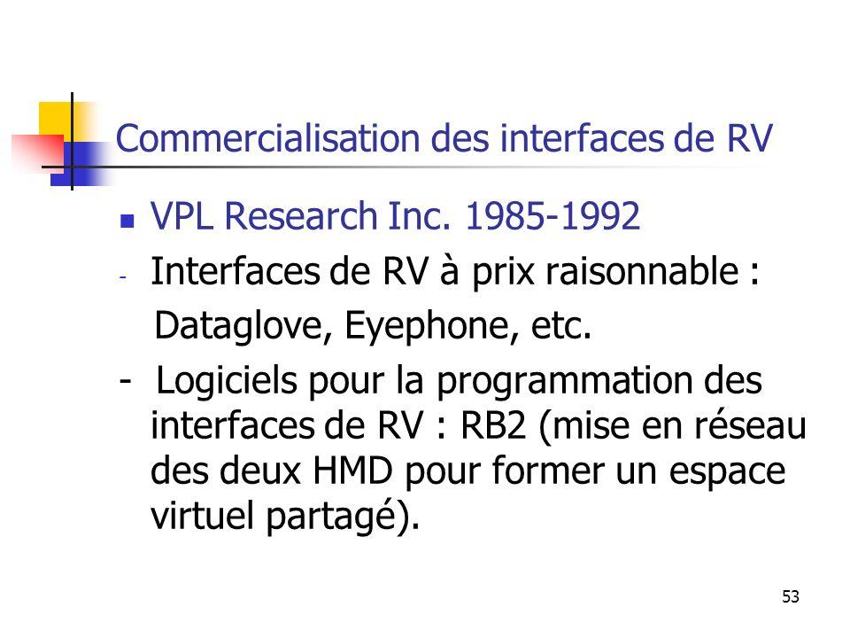53 Commercialisation des interfaces de RV VPL Research Inc.