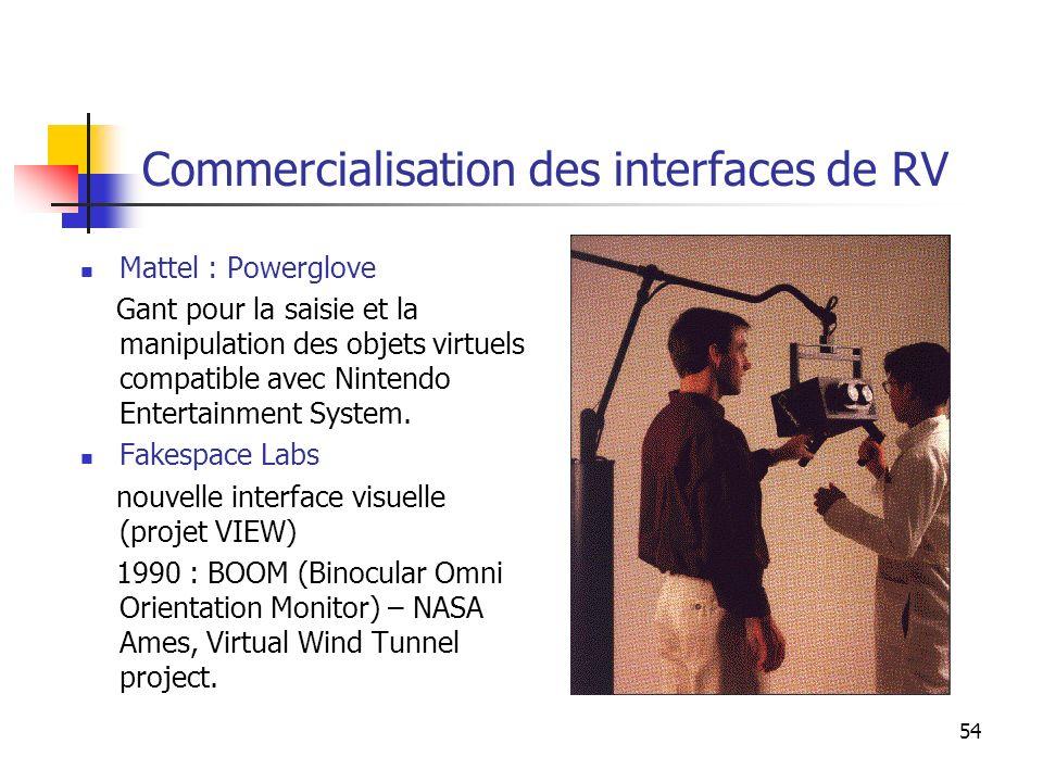 54 Commercialisation des interfaces de RV Mattel : Powerglove Gant pour la saisie et la manipulation des objets virtuels compatible avec Nintendo Entertainment System.