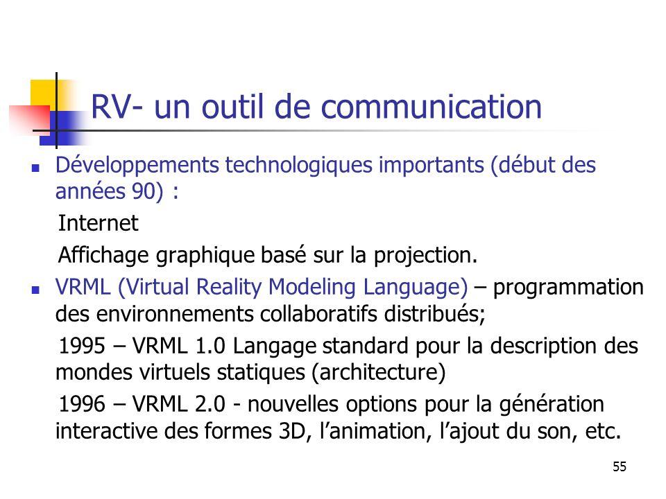 55 RV- un outil de communication Développements technologiques importants (début des années 90) : Internet Affichage graphique basé sur la projection.