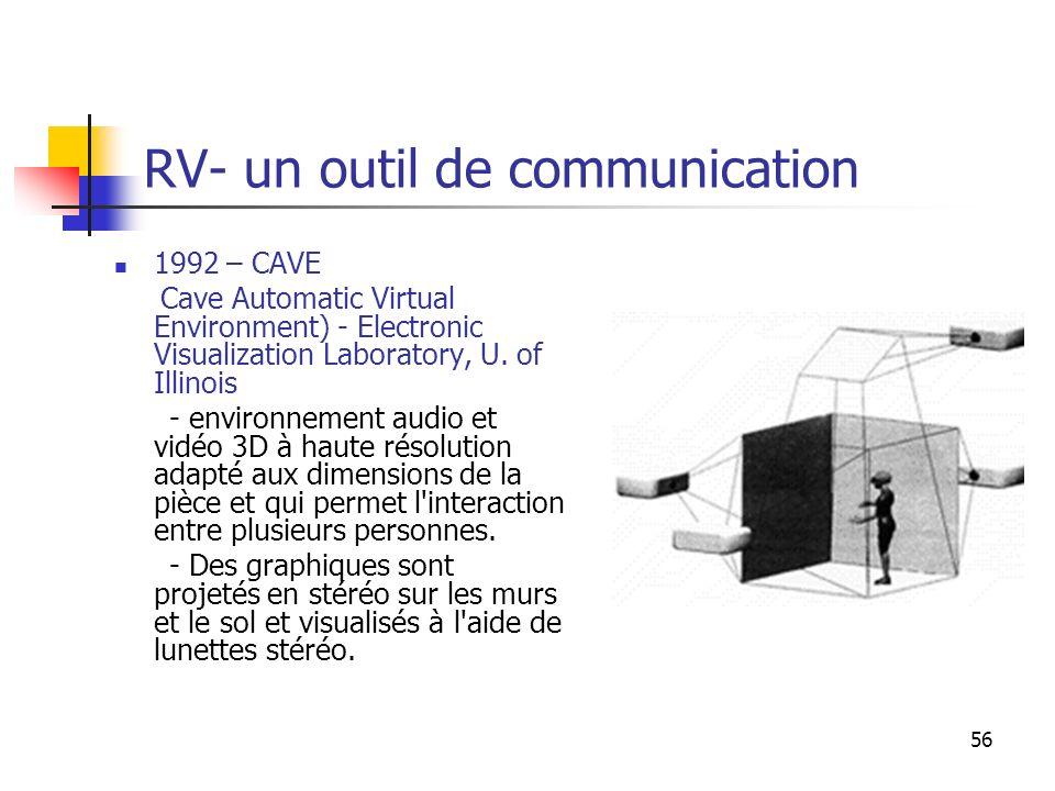 56 RV- un outil de communication 1992 – CAVE Cave Automatic Virtual Environment) - Electronic Visualization Laboratory, U.