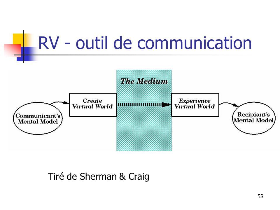 58 RV - outil de communication Tiré de Sherman & Craig