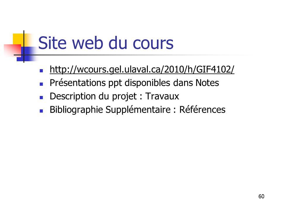 60 Site web du cours http://wcours.gel.ulaval.ca/2010/h/GIF4102/ Présentations ppt disponibles dans Notes Description du projet : Travaux Bibliographie Supplémentaire : Références