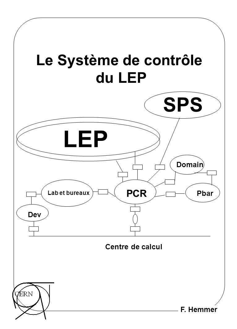 F. Hemmer Le Système de contrôle du LEP LEP SPS Centre de calcul PCR Domain Pbar Lab et bureaux Dev