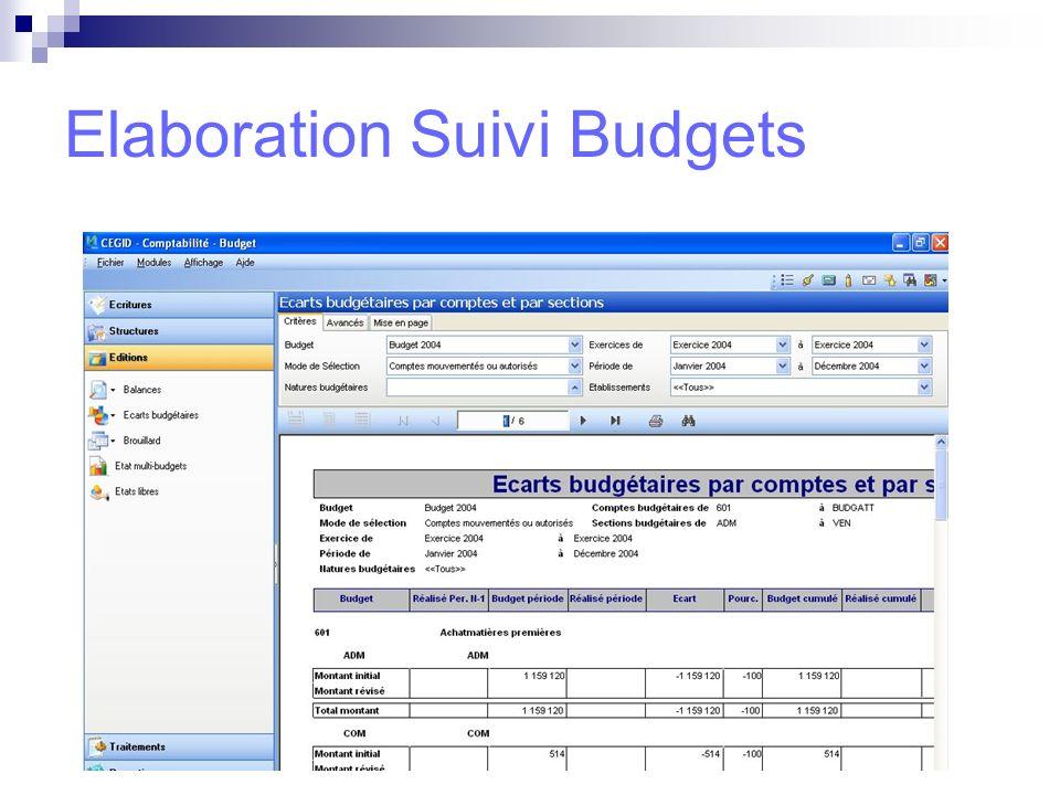 Elaboration Suivi Budgets