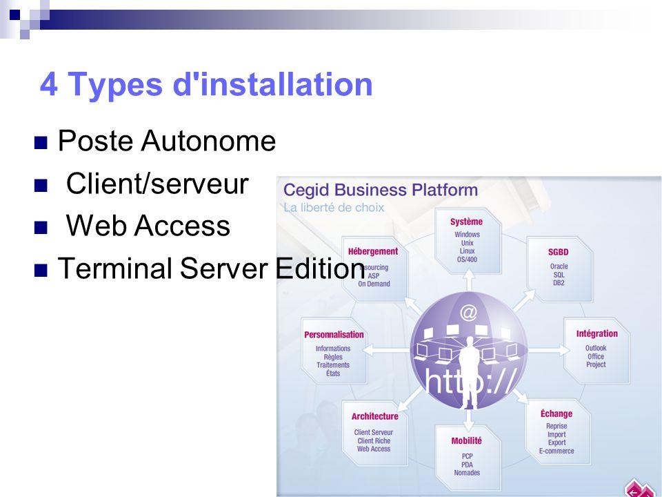 4 Types d'installation Poste Autonome Client/serveur Web Access Terminal Server Edition
