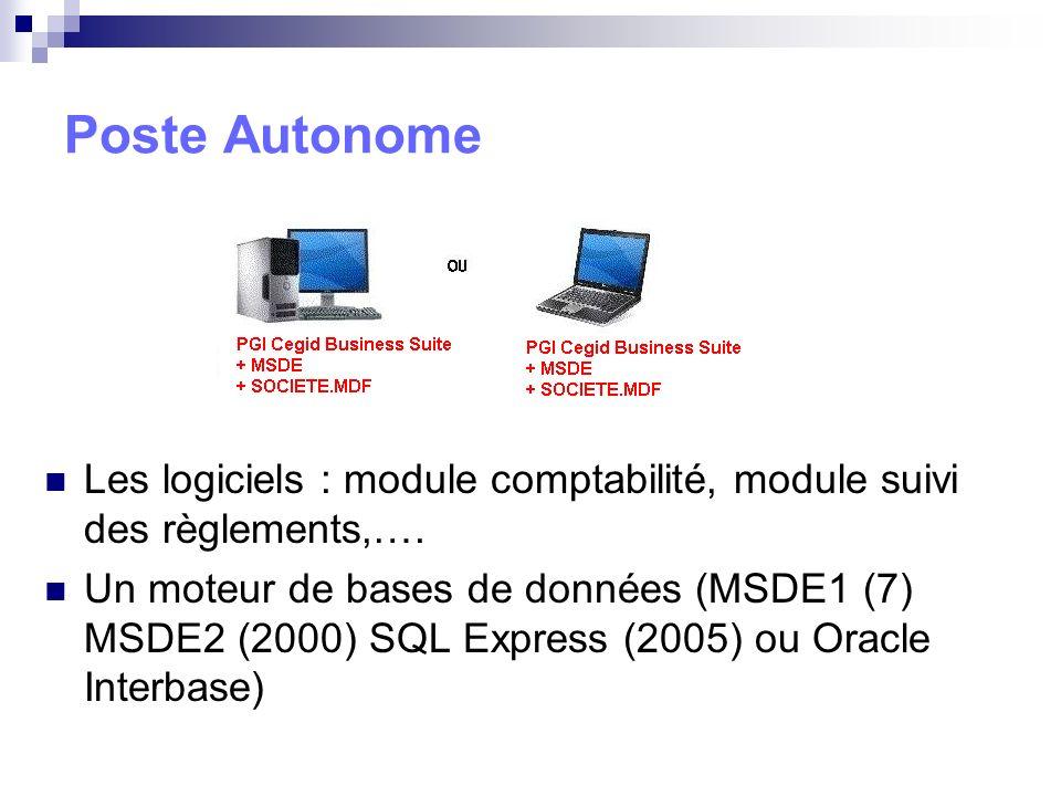 Poste Autonome Les logiciels : module comptabilité, module suivi des règlements,…. Un moteur de bases de données (MSDE1 (7) MSDE2 (2000) SQL Express (