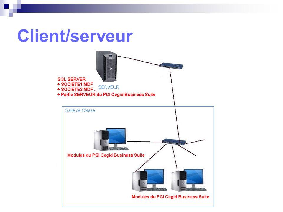 Client/serveur