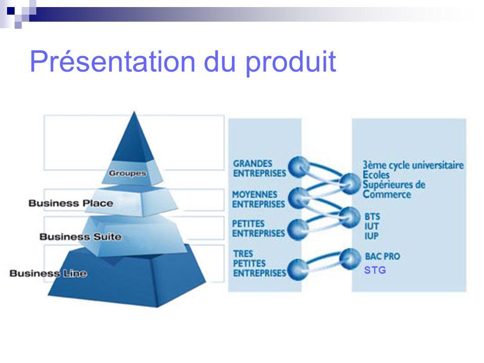 Présentation du produit STG