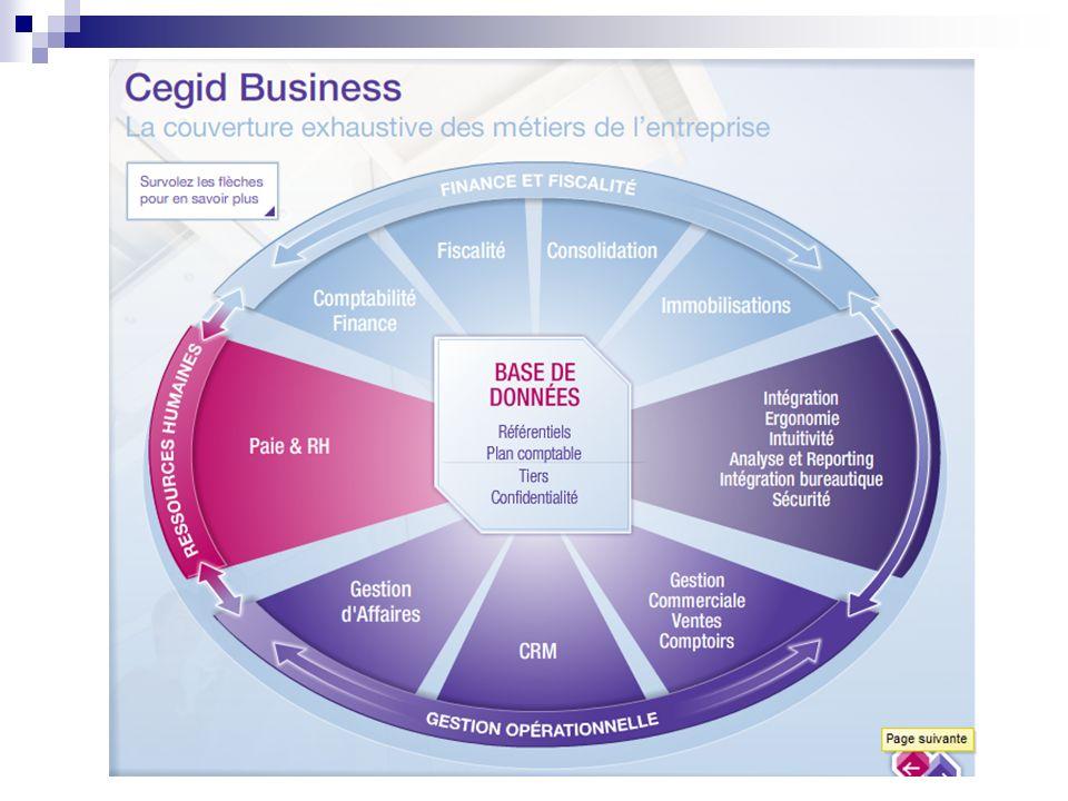 Coûts dAcquisition CF Plaquette complète dans la pochette Cegid ou sur http://www.cegid.com/societe_education_tarif.asphttp://www.cegid.com/societe_education_tarif.asp