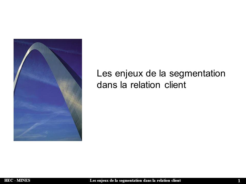 HEC - MINES 2 Les enjeux de la segmentation dans la relation client Les segmentations Introduction La segmention & la GRC Les outils
