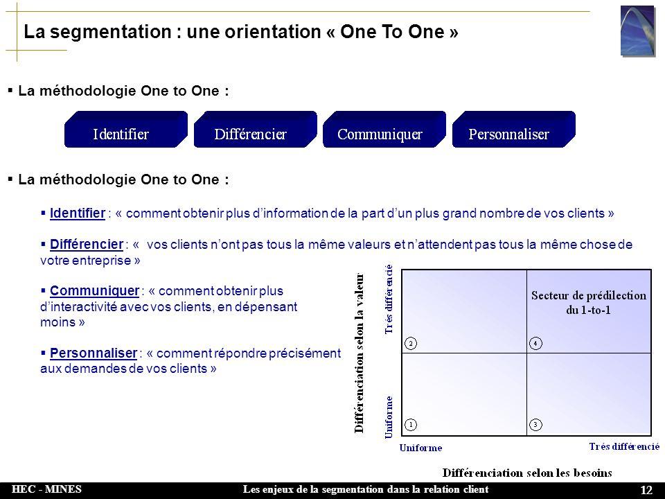 HEC - MINES 12 Les enjeux de la segmentation dans la relation client La segmentation : une orientation « One To One » La méthodologie One to One : Ide