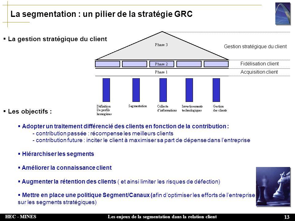 HEC - MINES 13 Les enjeux de la segmentation dans la relation client La segmentation : un pilier de la stratégie GRC Les objectifs : Adopter un traite