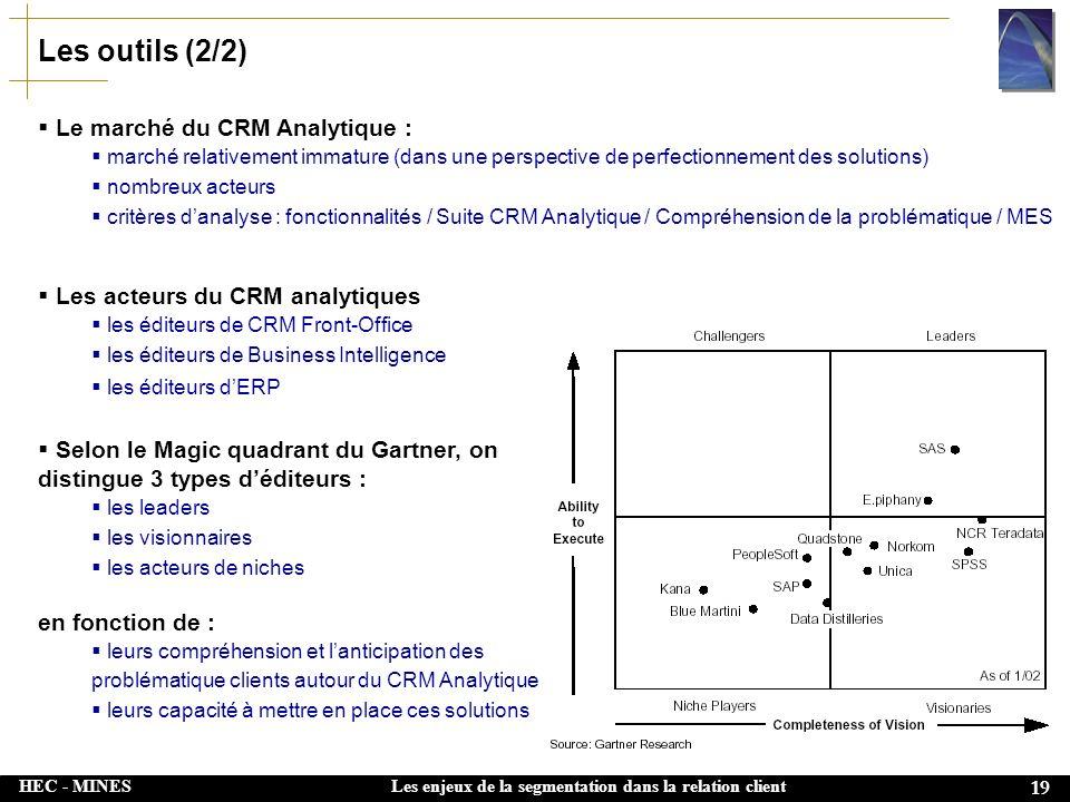 HEC - MINES 19 Les enjeux de la segmentation dans la relation client Les outils (2/2) Selon le Magic quadrant du Gartner, on distingue 3 types déditeurs : les leaders les visionnaires les acteurs de niches en fonction de : leurs compréhension et lanticipation des problématique clients autour du CRM Analytique leurs capacité à mettre en place ces solutions Le marché du CRM Analytique : marché relativement immature (dans une perspective de perfectionnement des solutions) nombreux acteurs critères danalyse : fonctionnalités / Suite CRM Analytique / Compréhension de la problématique / MES Les acteurs du CRM analytiques les éditeurs de CRM Front-Office les éditeurs de Business Intelligence les éditeurs dERP