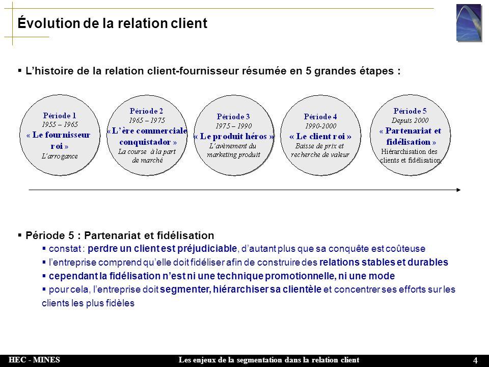 HEC - MINES 5 Les enjeux de la segmentation dans la relation client La segmentation et de la relation client La marketing relationnel vise à construire une relation durable entre lentreprise et le client, identifié individuellement.