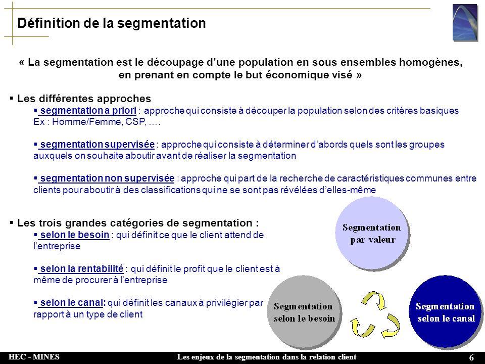 HEC - MINES 6 Les enjeux de la segmentation dans la relation client Définition de la segmentation Les différentes approches segmentation a priori : approche qui consiste à découper la population selon des critères basiques Ex : Homme/Femme, CSP, ….