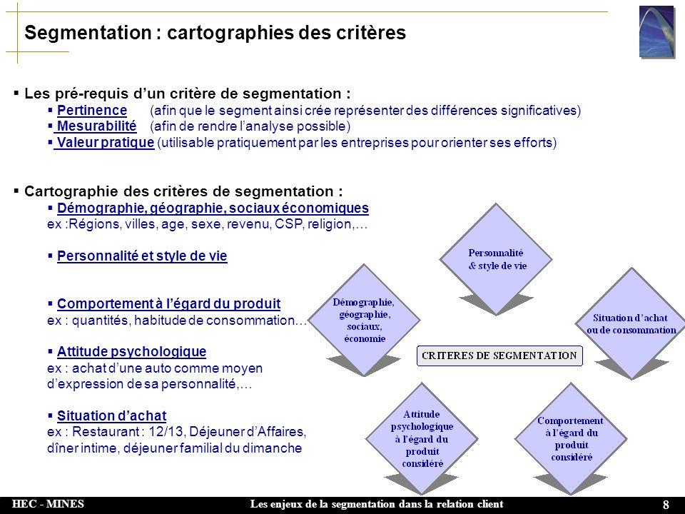 HEC - MINES 8 Les enjeux de la segmentation dans la relation client Segmentation : cartographies des critères Les pré-requis dun critère de segmentati