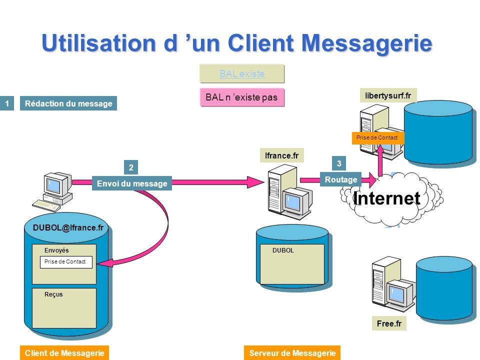 Utilisation d un Client Messagerie Internet Ifrance.fr DUPONT@Libertysurf.fr Prise de contact contenu du message 1Rédaction du message @ destinataire