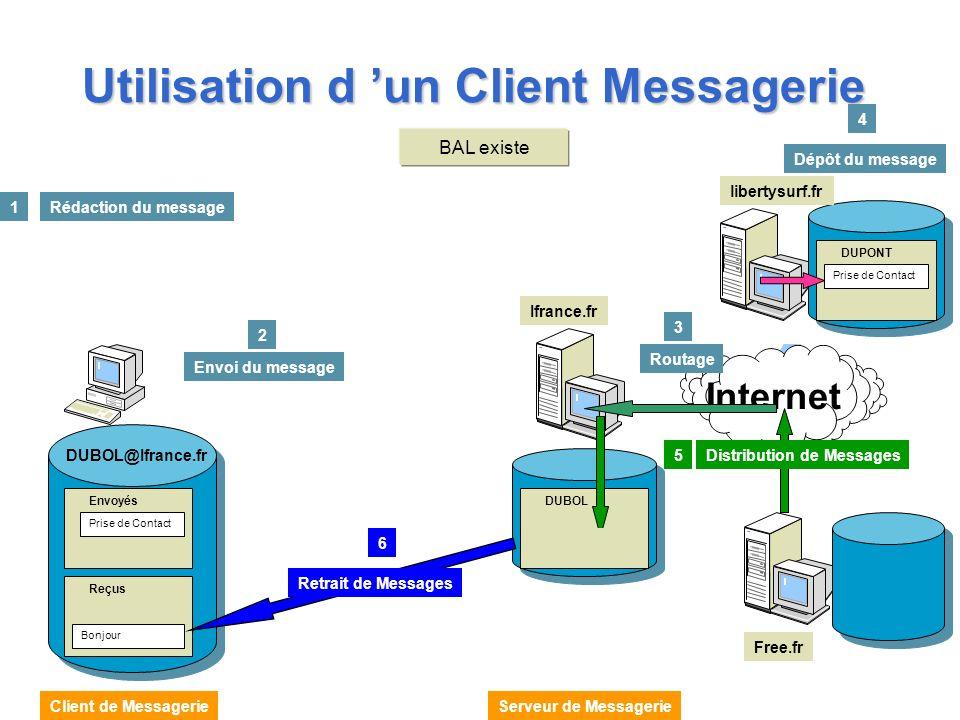 Utilisation d un Client Messagerie Internet Ifrance.fr 1Rédaction du message libertysurf.fr Free.fr Client de MessagerieServeur de Messagerie 2 4 Rout