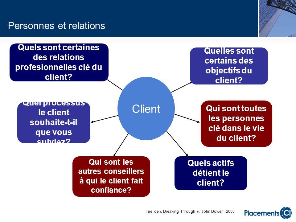 Quels actifs détient le client? Qui sont les autres conseillers à qui le client fait confiance? Quel processus le client souhaite-t-il que vous suivie