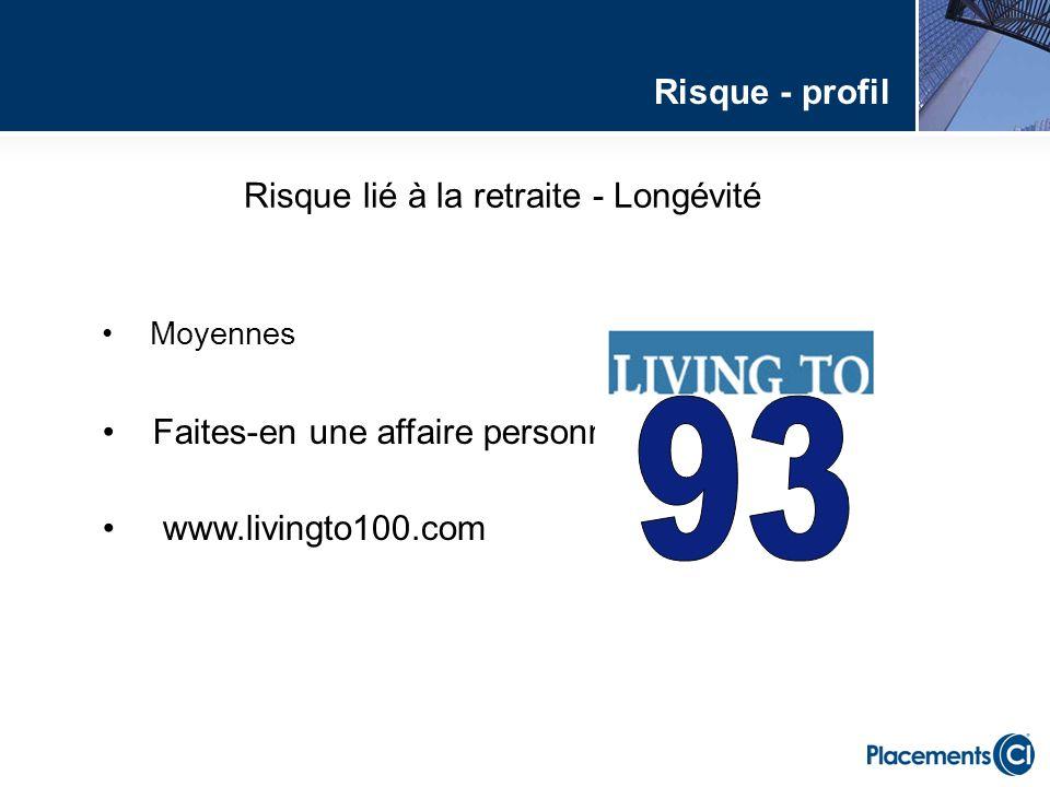 Moyennes Faites-en une affaire personnelle www.livingto100.com Risque lié à la retraite - Longévité Risque - profil