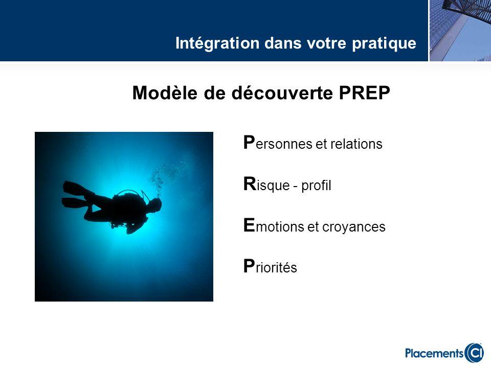 Modèle de découverte PREP P ersonnes et relations R isque - profil E motions et croyances P riorités Intégration dans votre pratique