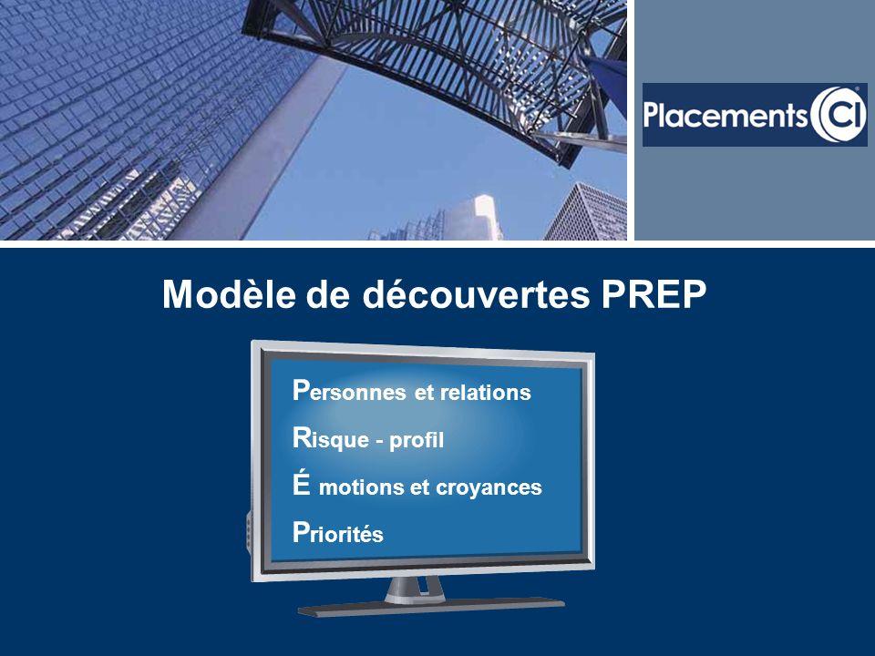 Modèle de découvertes PREP P ersonnes et relations R isque - profil É motions et croyances P riorités